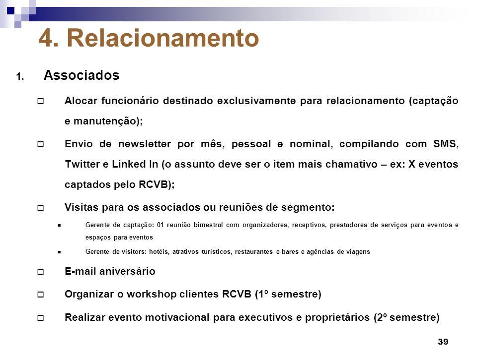 4. Relacionamento 1. Associados Alocar funcionário destinado exclusivamente para relacionamento (captação e manutenção); Envio de newsletter por mês,