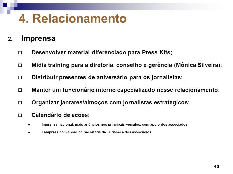 4. Relacionamento 2. Imprensa Desenvolver material diferenciado para Press Kits; Midia training para a diretoria, conselho e gerência (Mônica Silveira