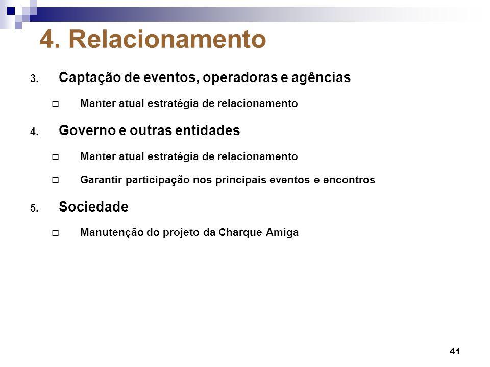4. Relacionamento 3. Captação de eventos, operadoras e agências Manter atual estratégia de relacionamento 4. Governo e outras entidades Manter atual e