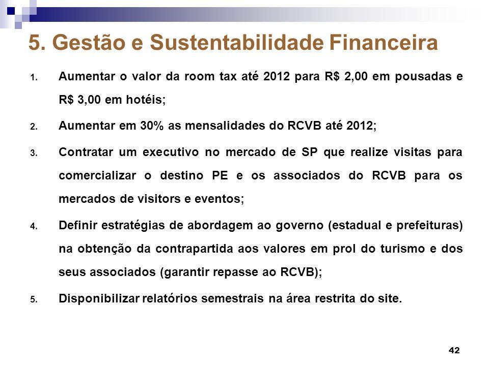 5. Gestão e Sustentabilidade Financeira 1. Aumentar o valor da room tax até 2012 para R$ 2,00 em pousadas e R$ 3,00 em hotéis; 2. Aumentar em 30% as m