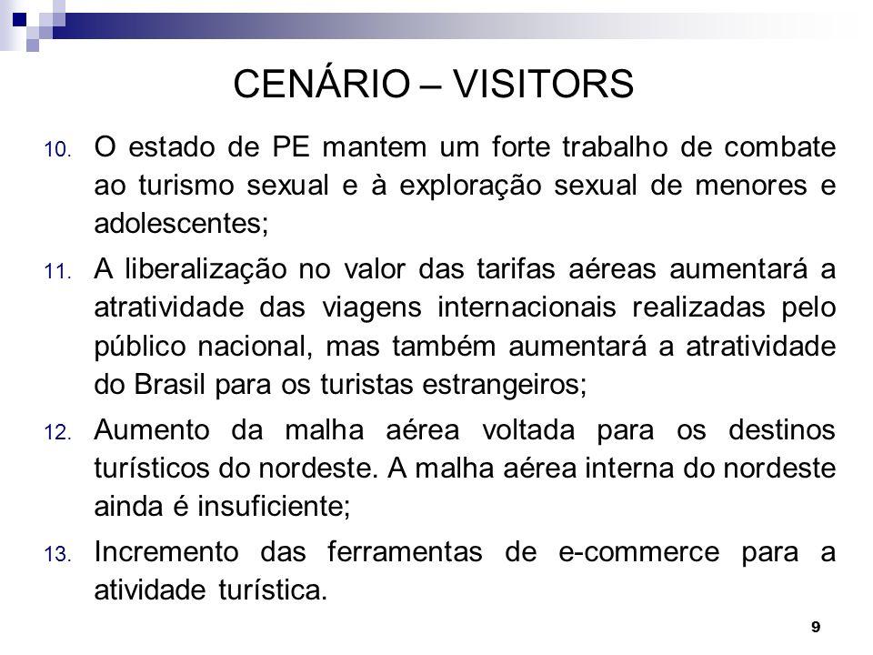 CENÁRIO – VISITORS 10. O estado de PE mantem um forte trabalho de combate ao turismo sexual e à exploração sexual de menores e adolescentes; 11. A lib