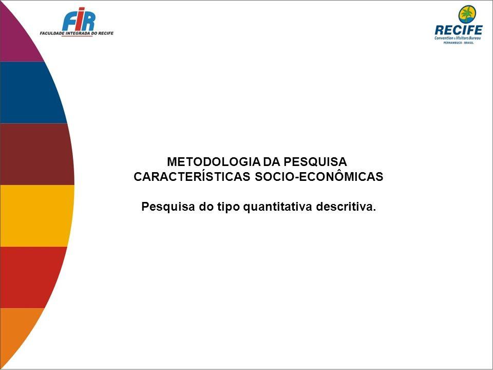 METODOLOGIA DA PESQUISA CARACTERÍSTICAS SOCIO-ECONÔMICAS Pesquisa do tipo quantitativa descritiva.