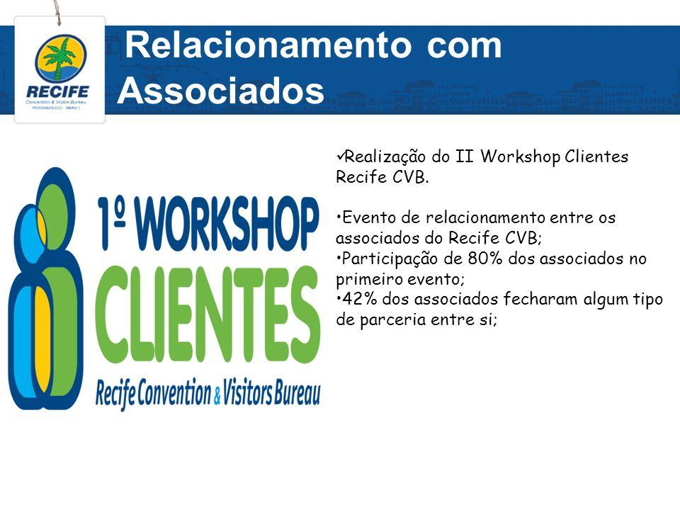 Relacionamento com Associados Realização do II Workshop Clientes Recife CVB. Evento de relacionamento entre os associados do Recife CVB; Participação
