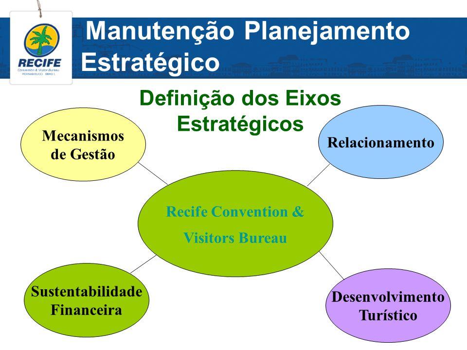 Manutenção Planejamento Estratégico Relacionamento Desenvolvimento Turístico Recife Convention & Visitors Bureau Definição dos Eixos Estratégicos Meca