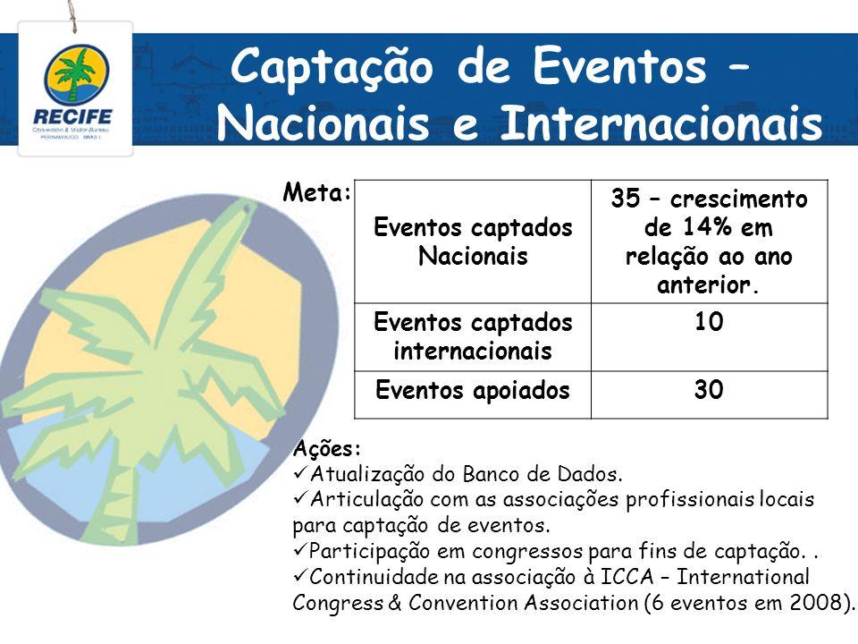 Captação de Eventos – Nacionais e Internacionais Meta: Eventos captados Nacionais 35 – crescimento de 14% em relação ao ano anterior. Eventos captados