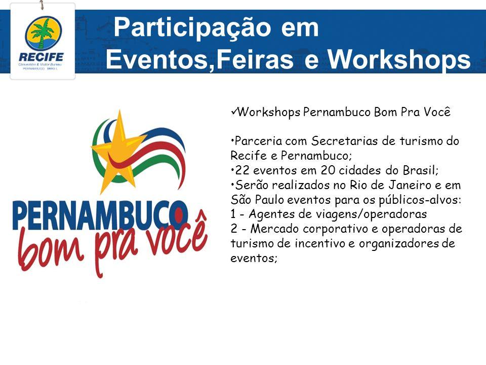 Participação em Eventos,Feiras e Workshops Workshops Pernambuco Bom Pra Você Parceria com Secretarias de turismo do Recife e Pernambuco; 22 eventos em