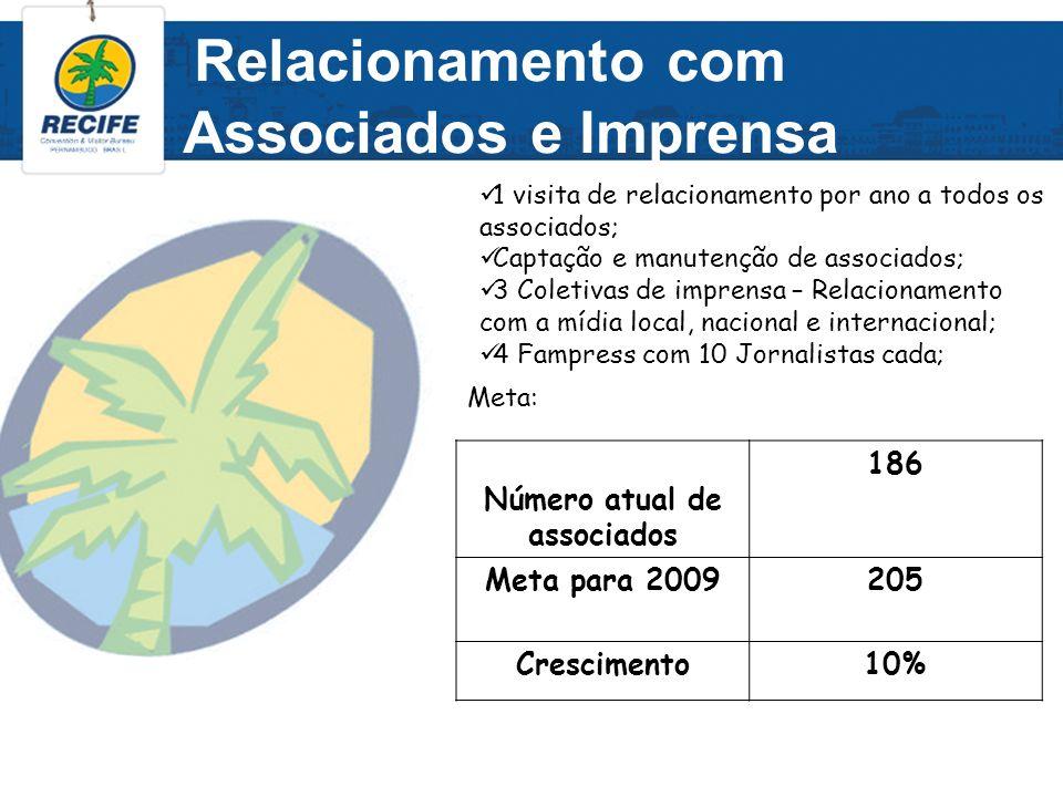 Relacionamento com Associados e Imprensa 1 visita de relacionamento por ano a todos os associados; Captação e manutenção de associados; 3 Coletivas de