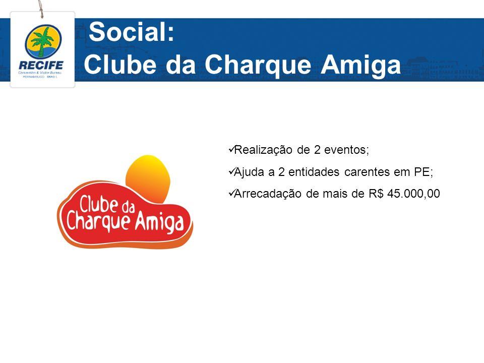 Social: Clube da Charque Amiga Realização de 2 eventos; Ajuda a 2 entidades carentes em PE; Arrecadação de mais de R$ 45.000,00