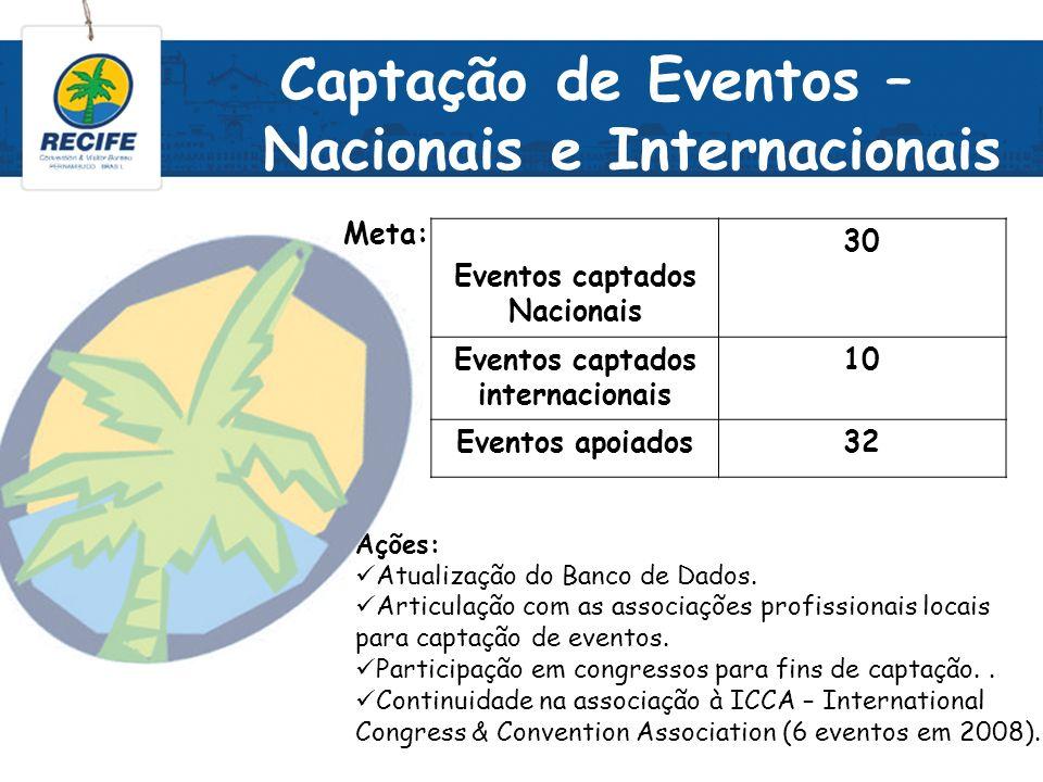 Captação de Eventos – Nacionais e Internacionais Meta: Eventos captados Nacionais 3030 Eventos captados internacionais 10 Eventos apoiados3232 Ações: