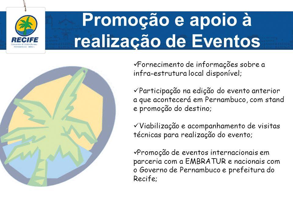 Promoção e apoio à realização de Eventos Fornecimento de informações sobre a infra-estrutura local disponível; Participação na edição do evento anteri