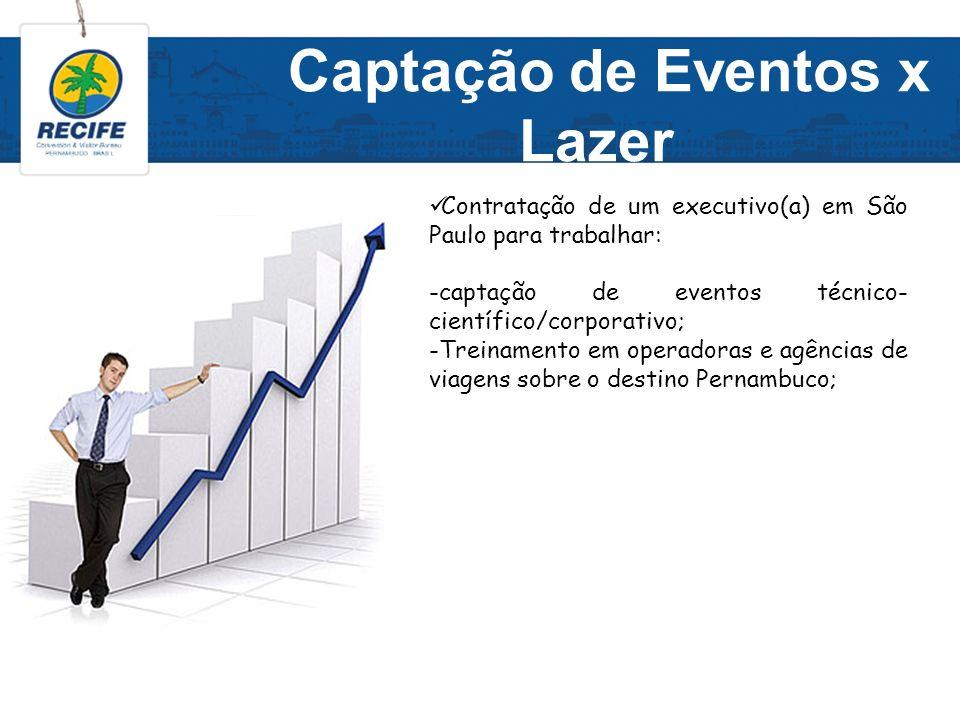 Captação de Eventos x Lazer Contratação de um executivo(a) em São Paulo para trabalhar: -captação de eventos técnico- científico/corporativo; -Treinam