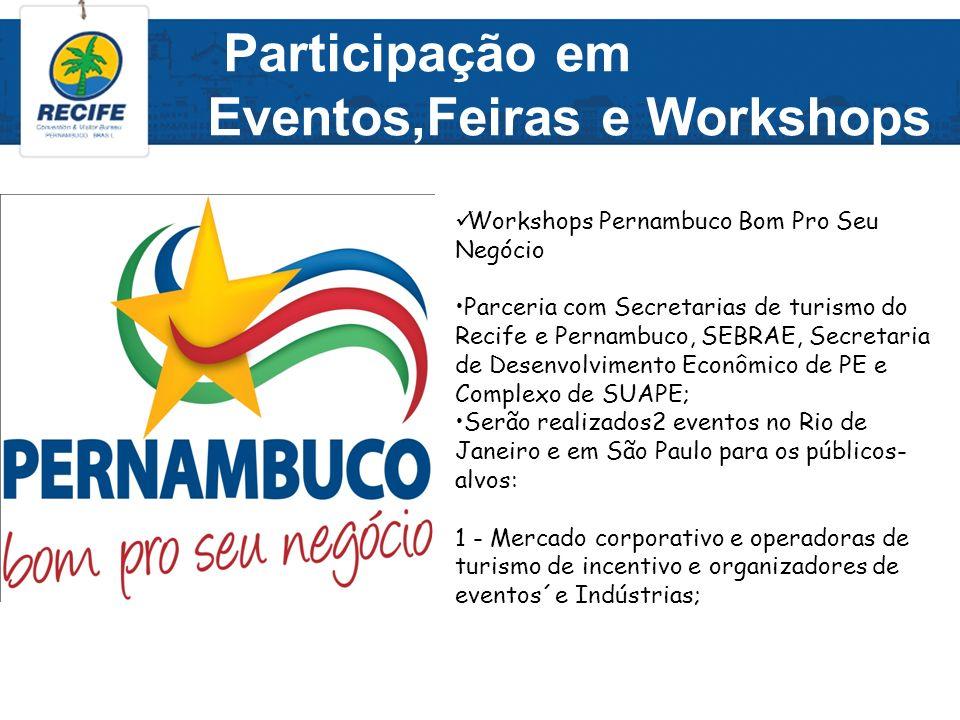Participação em Eventos,Feiras e Workshops Workshops Pernambuco Bom Pro Seu Negócio Parceria com Secretarias de turismo do Recife e Pernambuco, SEBRAE