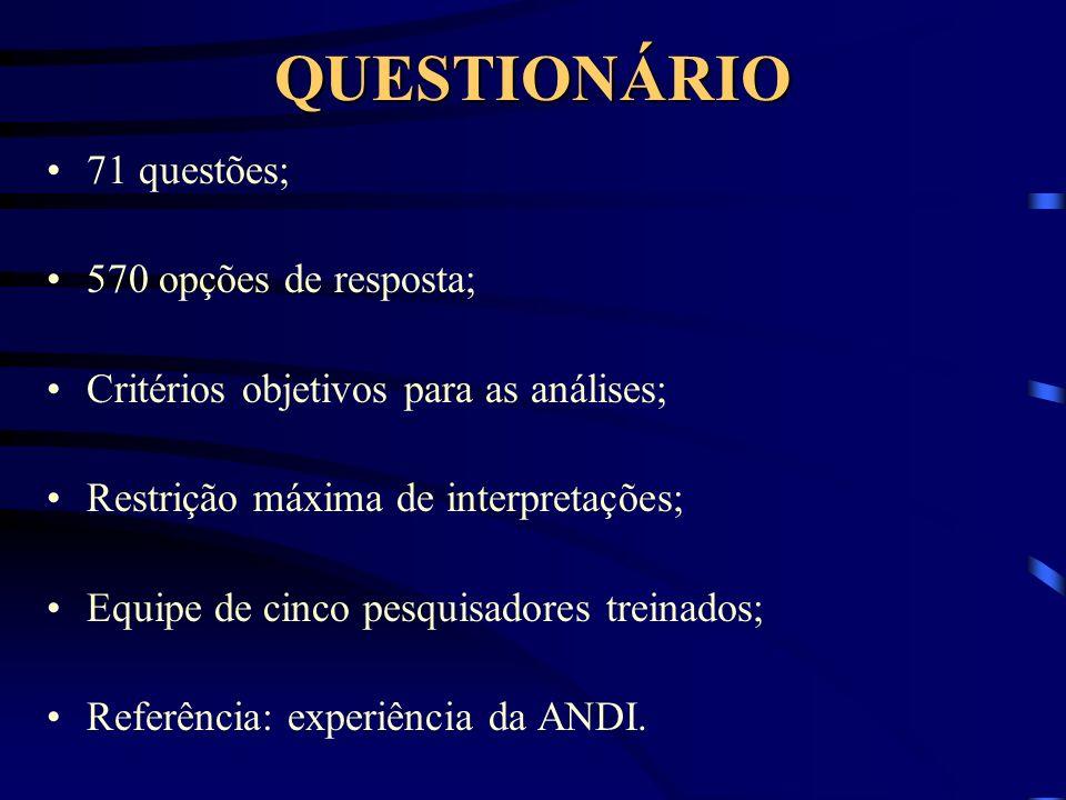 QUESTIONÁRIO 71 questões; 570 opções de resposta; Critérios objetivos para as análises; Restrição máxima de interpretações; Equipe de cinco pesquisadores treinados; Referência: experiência da ANDI.