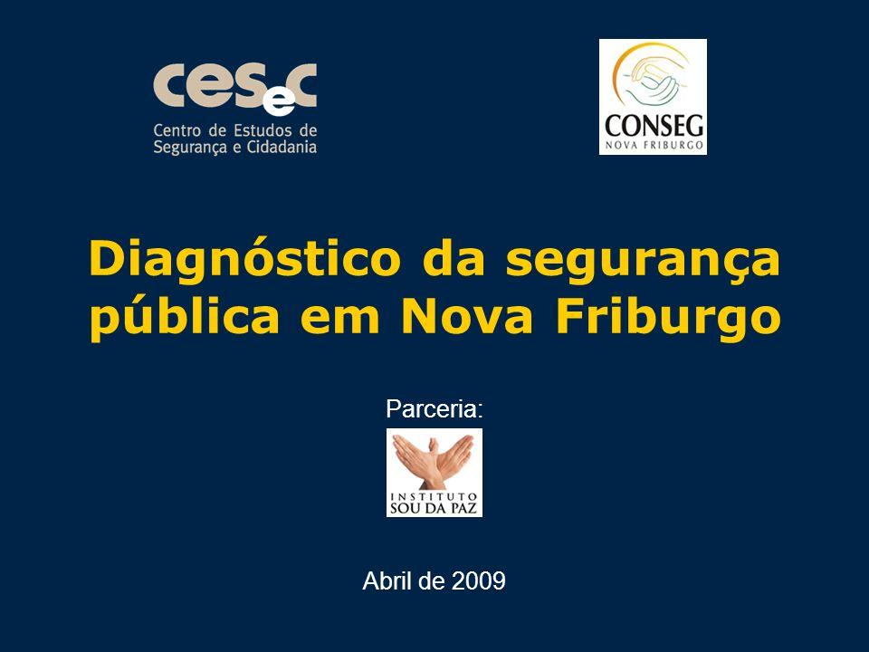 Número de homicídios dolosos Nova Friburgo – 1991 a 2007 Fonte: ISP/SSP-RJ, com base em registros de ocorrência da Polícia Civil
