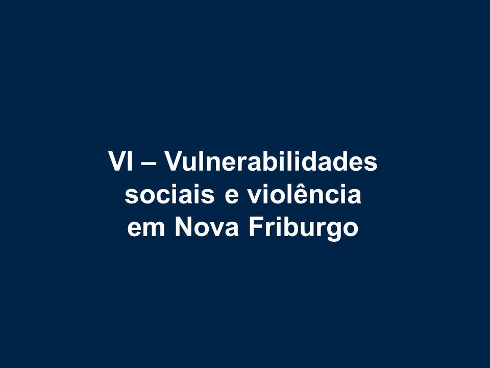 VI – Vulnerabilidades sociais e violência em Nova Friburgo