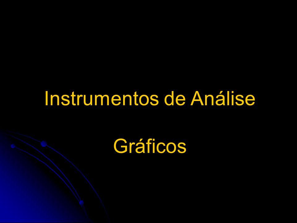 Instrumentos de Análise Gráficos