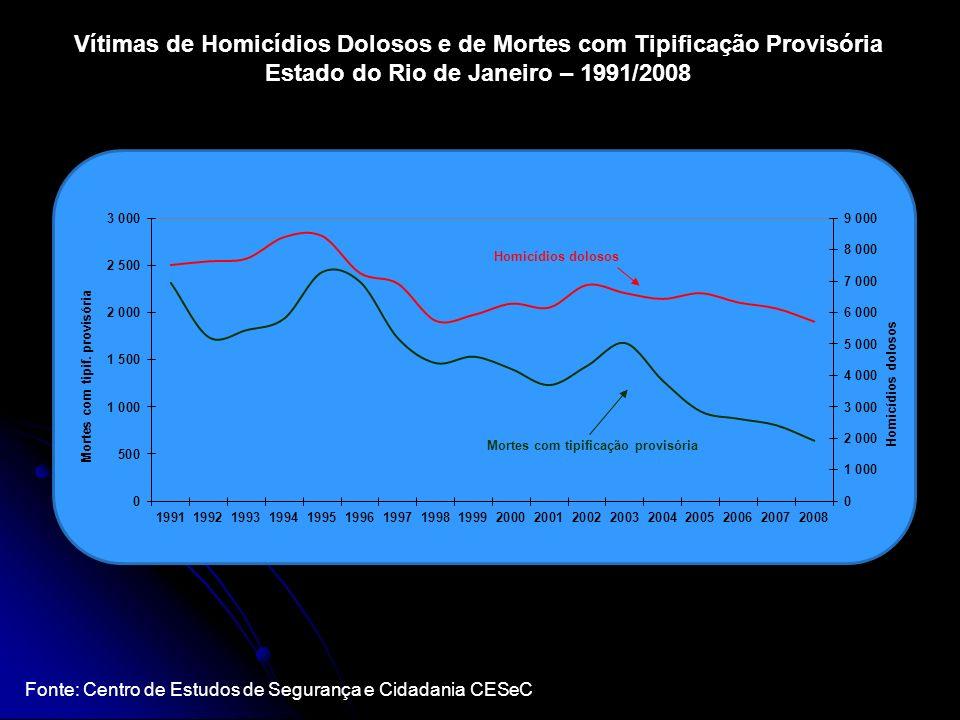 Homicídios dolosos Mortes com tipificação provisória Fonte: Centro de Estudos de Segurança e Cidadania CESeC Vítimas de Homicídios Dolosos e de Mortes