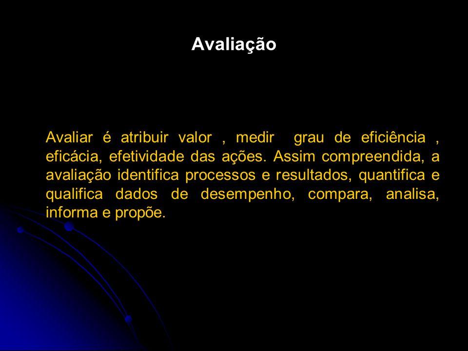 Avaliar é atribuir valor, medir grau de eficiência, eficácia, efetividade das ações. Assim compreendida, a avaliação identifica processos e resultados