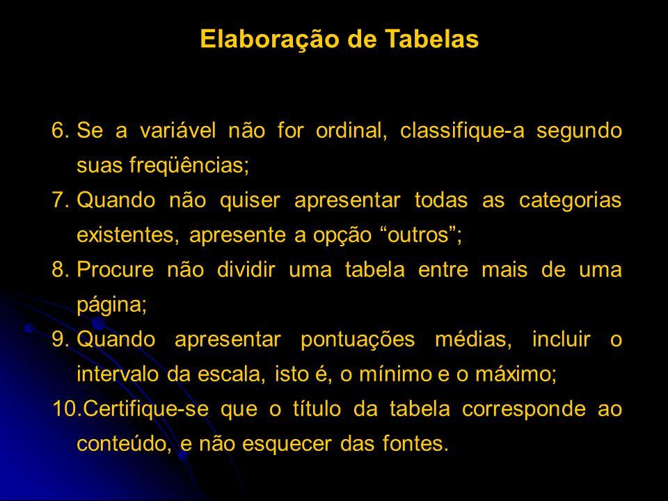 6.Se a variável não for ordinal, classifique-a segundo suas freqüências; 7.Quando não quiser apresentar todas as categorias existentes, apresente a op