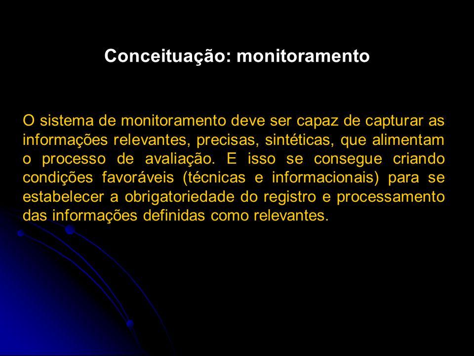 Conceituação: monitoramento O sistema de monitoramento deve ser capaz de capturar as informações relevantes, precisas, sintéticas, que alimentam o pro