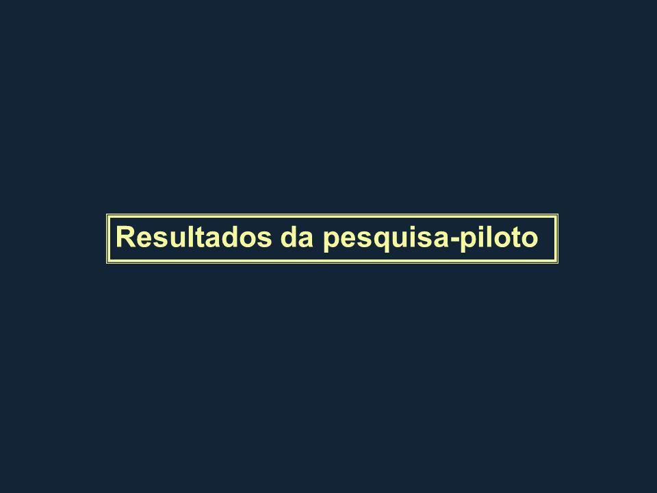 Resultados da pesquisa-piloto