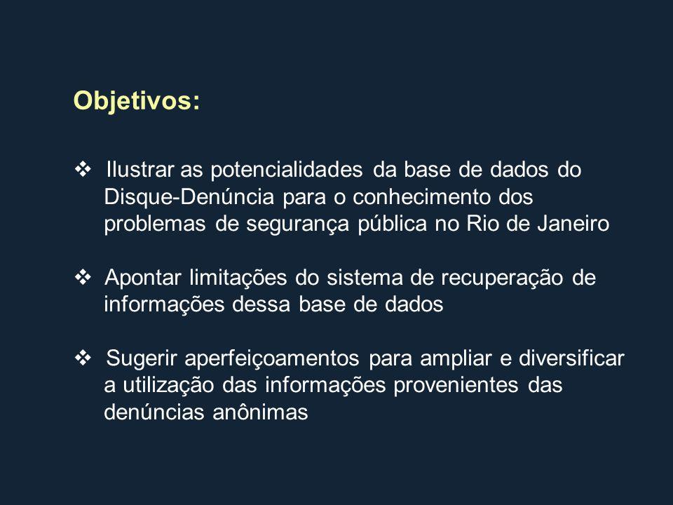 Tema: Roubo de veículo (incluindo moto e veículo com carga) Método: Comparação das informações do Disque-Denúncia (DD) com as do Instituto de Segurança Pública do Estado do Rio de Janeiro (ISP-RJ), baseadas em registros de ocorrência da Polícia Civil Período: Janeiro de 2002 a dezembro de 2005 Abrangência geográfica: Cidade do Rio de Janeiro Ênfase: Distribuição espacial das ocorrências e denúncias
