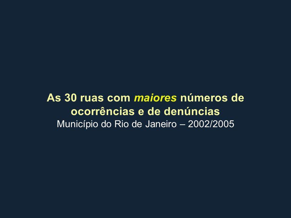 As 30 ruas com maiores números de ocorrências e de denúncias Município do Rio de Janeiro – 2002/2005