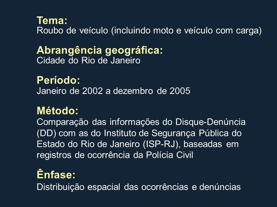 Período 2002-2005: Dificuldade de articular tabelas da base de dados do Disque- Denúncia para anos anteriores a 2002 Disponibilidade de microdados do ISP somente até 2005 Cidade do Rio de Janeiro:
