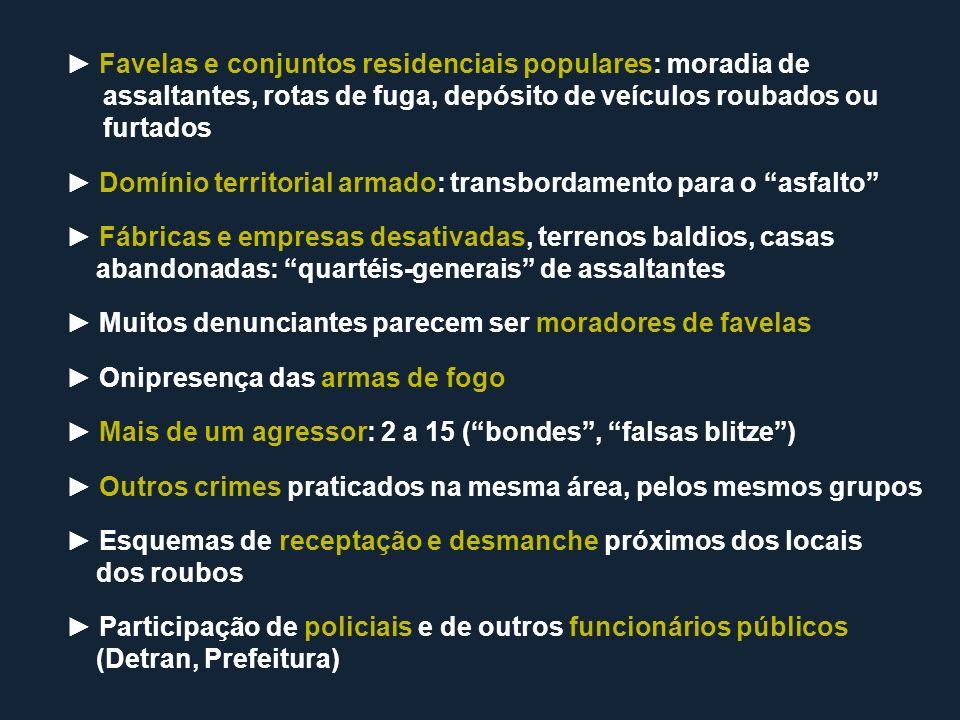 Favelas e conjuntos residenciais populares: moradia de assaltantes, rotas de fuga, depósito de veículos roubados ou furtados Domínio territorial armad