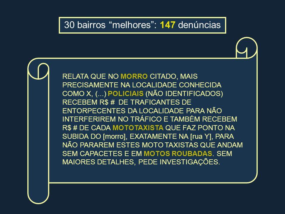30 bairros melhores: 147 denúncias RELATA QUE NO MORRO CITADO, MAIS PRECISAMENTE NA LOCALIDADE CONHECIDA COMO X, (...) POLICIAIS (NÃO IDENTIFICADOS) R