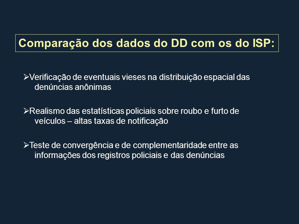 Avenida Brasil: Trechos com mais ocorrências policiais e com mais denúncias relacionadas a roubo de veículo no período 2002/2005 Fontes: ISP-RJ e Disque-Denúncia Elaboração: IE/UFRJ – Projeto Prisma OcorrênciasDenúncias