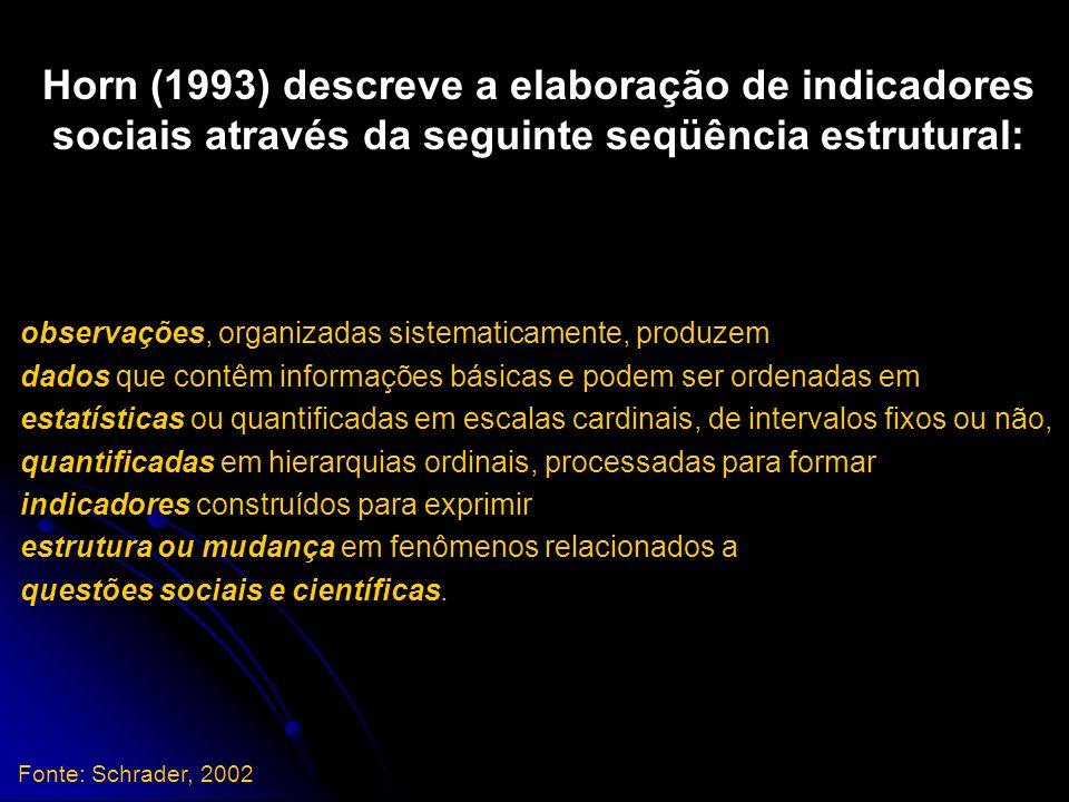 Trata-se da descrição de tendências sociais e de sua explicação, da identificação de relações relevantes entre diversos desenvolvimentos e da pesquisa