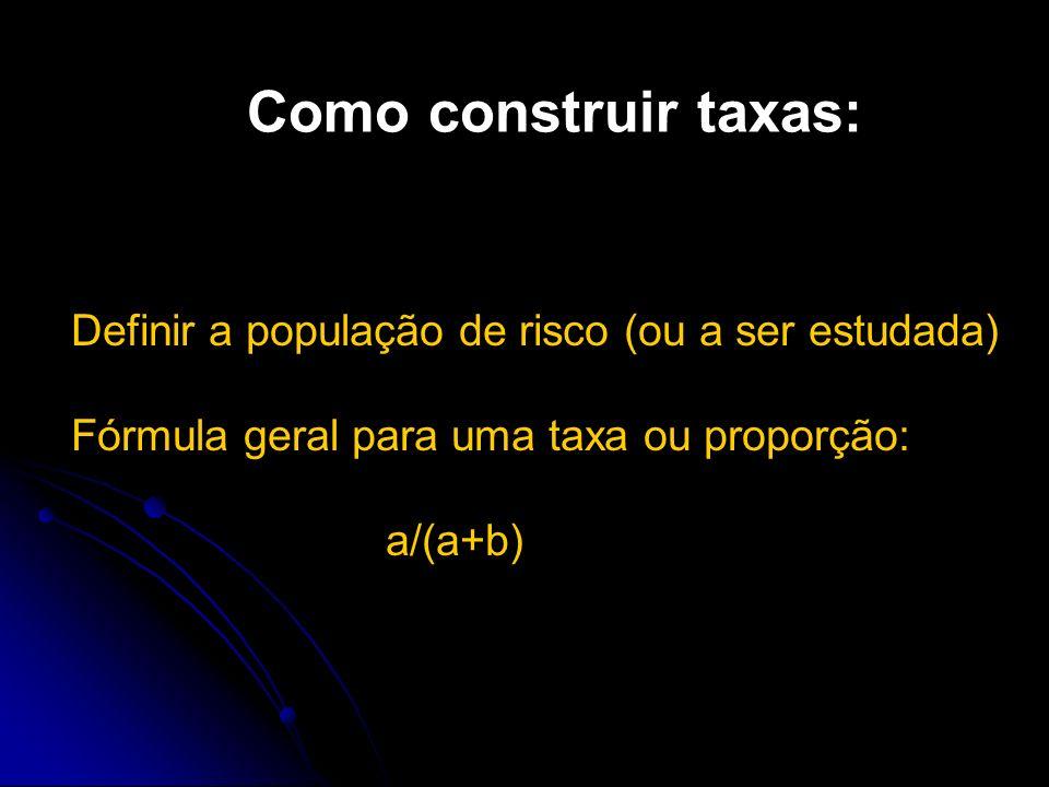 Rio de Janeiro Vitória Taxas: Número de Homicídios 2.098 187 População 5.893.258 295.886 Taxa por 100 mil habitantes 36 63