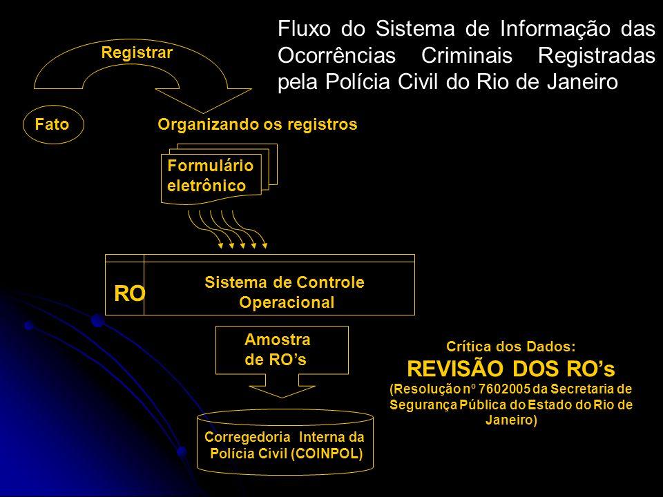 Um relato elaborado pela Polícia Civil referente não só à ocorrência de um fato interpretado como criminoso, mas também a um ato administrativo efetua