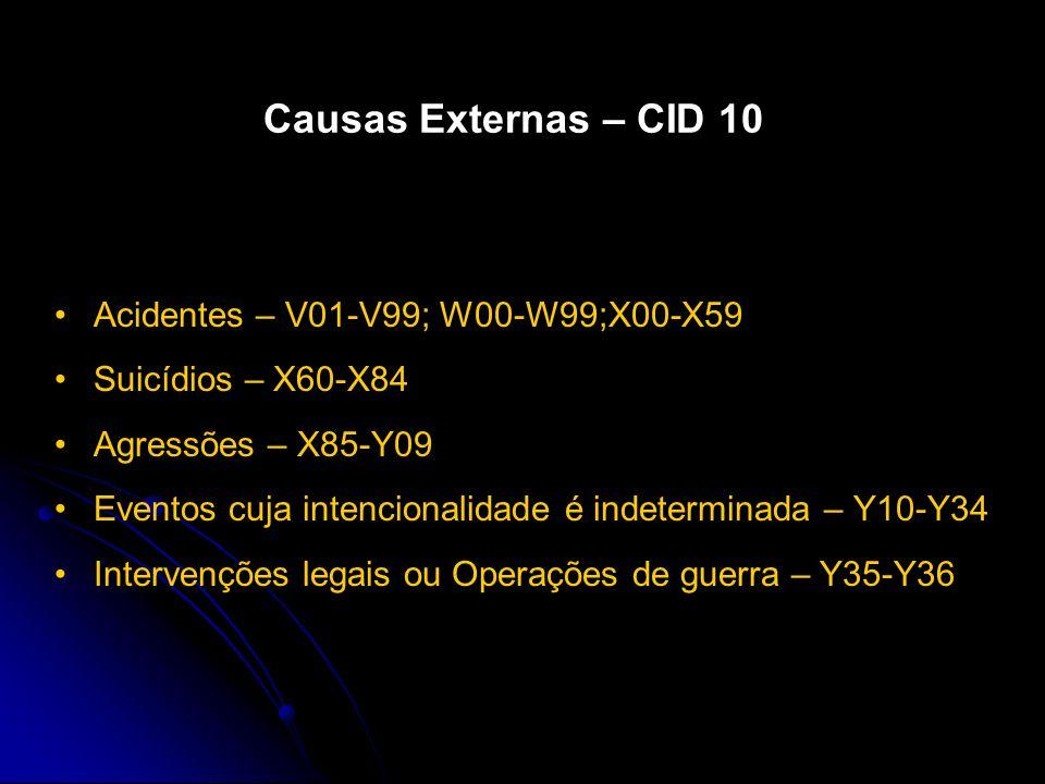 Classificação Internacional de Doenças - CID Padrão internacional estabelecido pela OMS Revisões periódicas - 9ª e 10ª Capítulos (17+2 na 9ª, 21 na 10