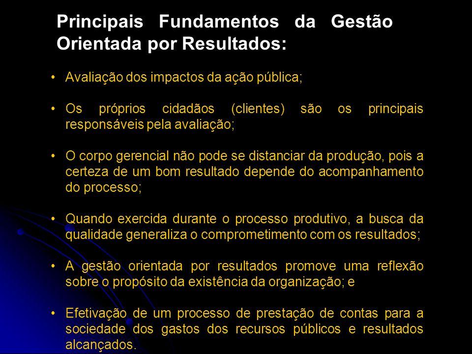 Ciclo de Gestão Fonte: PPA (Plano Plurianual) – Ministério do Planejamento, Orçamento e Gestão