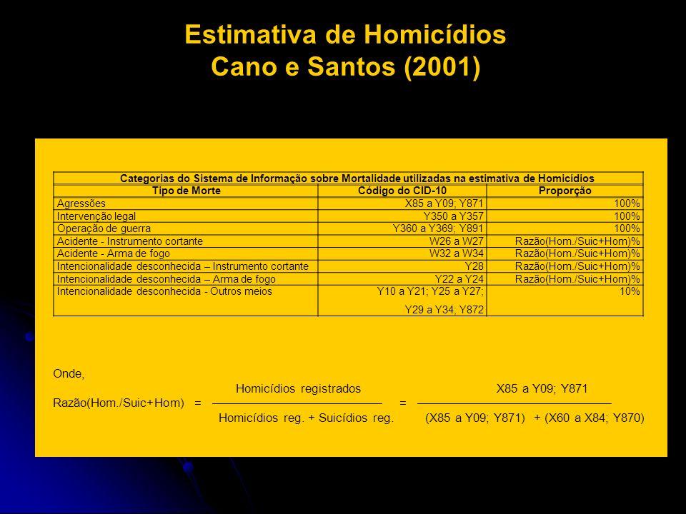 Comparação entre a taxa por 100 mil habitantes dos Homicídios Dolosos (Polícia) e das Mortes Violentas Intencionais (Saúde) no Estado do Rio de Janeir