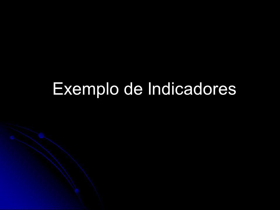 Pesquisas de Vitimização no Brasil Fonte: Catão (2000), Atualizado