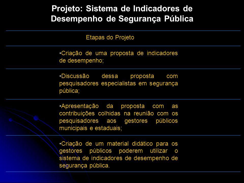 Projeto: Sistema de Indicadores de Desempenho de Segurança Pública SENASP A criação do Sistema Nacional de Indicadores de Desempenho dos Órgãos de Seg