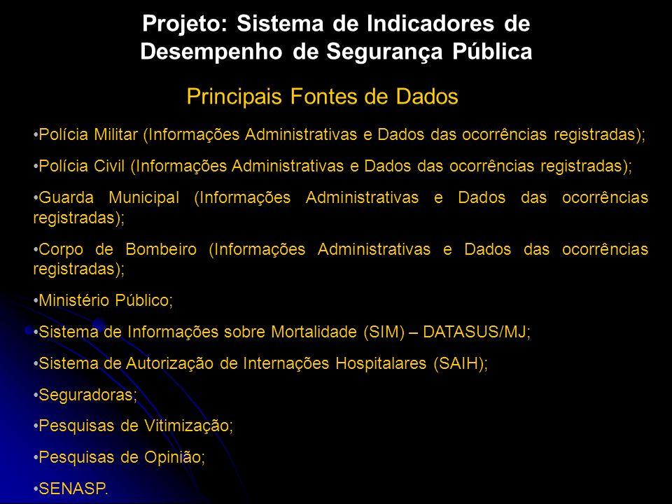 Projeto: Sistema de Indicadores de Desempenho de Segurança Pública Criação de uma proposta de indicadores de desempenho; Discussão dessa proposta com