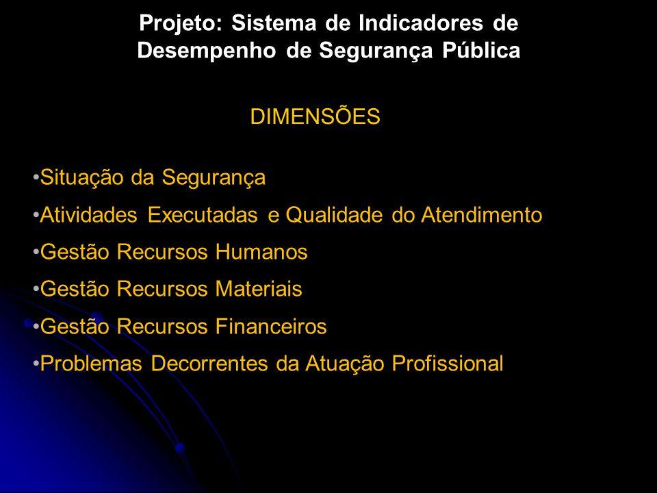 Projeto: Sistema de Indicadores de Desempenho de Segurança Pública Principais Fontes de Dados Polícia Militar (Informações Administrativas e Dados das