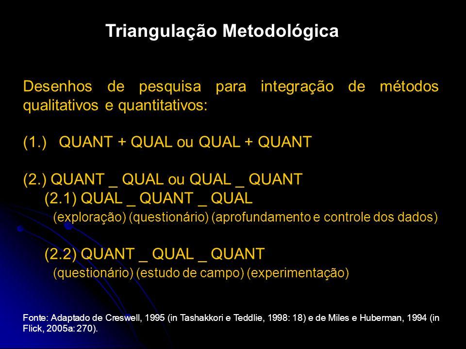 Desenhos de pesquisa para integração de métodos qualitativos e quantitativos: (1.) QUANT + QUAL ou QUAL + QUANT (2.) QUANT _ QUAL ou QUAL _ QUANT (2.1) QUAL _ QUANT _ QUAL (exploração) (questionário) (aprofundamento e controle dos dados) (2.2) QUANT _ QUAL _ QUANT (questionário) (estudo de campo) (experimentação) Fonte: Adaptado de Creswell, 1995 (in Tashakkori e Teddlie, 1998: 18) e de Miles e Huberman, 1994 (in Flick, 2005a: 270).