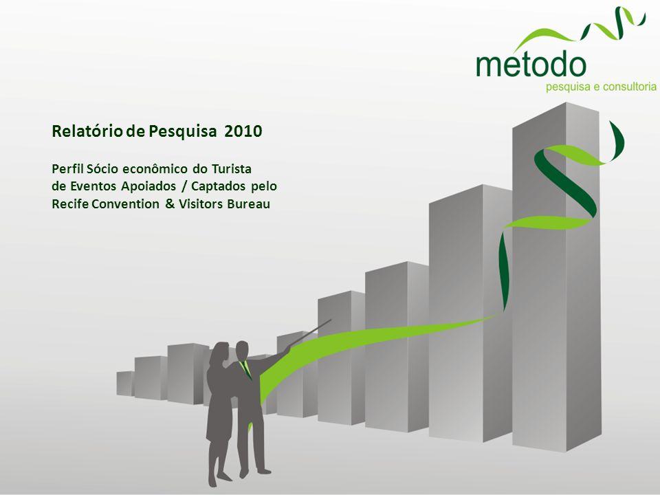 Relatório de Pesquisa 2010 Perfil Sócio econômico do Turista de Eventos Apoiados / Captados pelo Recife Convention & Visitors Bureau