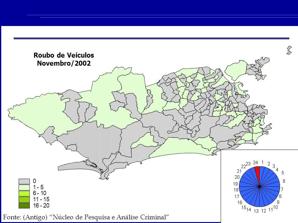 Fonte: (Antigo) Núcleo de Pesquisa e Análise Criminal Roubo de Veículos Novembro/2002 0 1 - 5 6 - 10 11 - 15 16 - 20