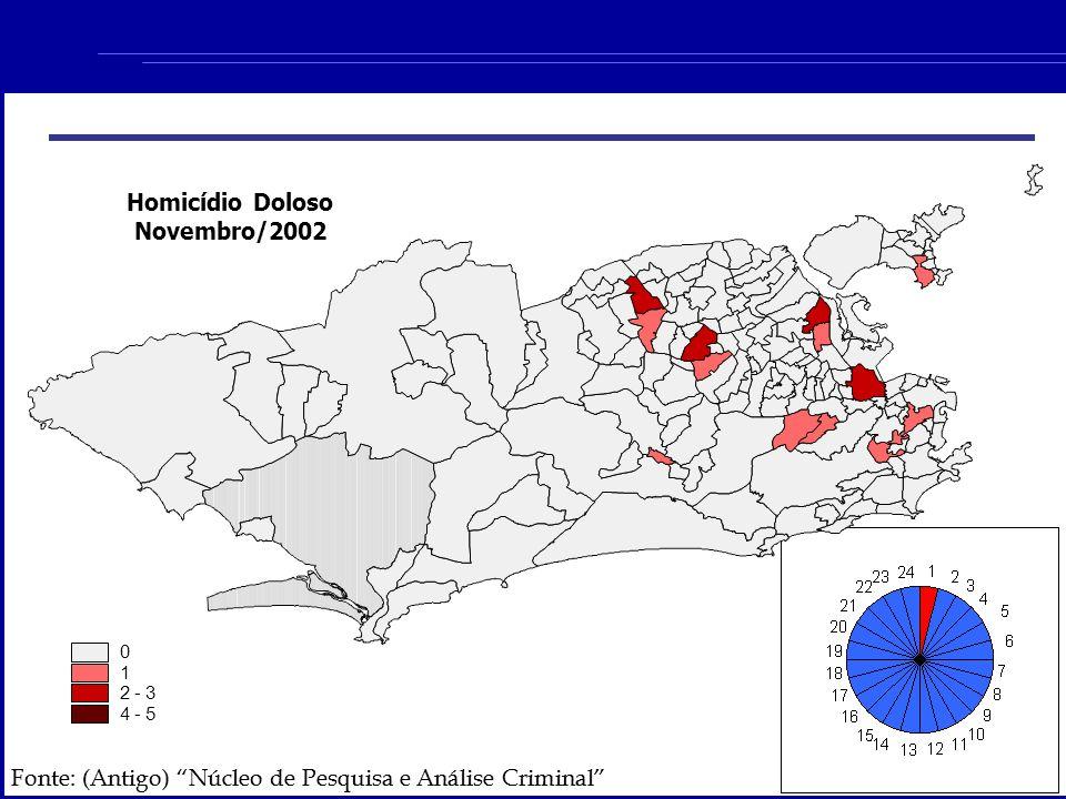 Homicídio Doloso Novembro/2002 0 1 2 - 3 4 - 5 Fonte: (Antigo) Núcleo de Pesquisa e Análise Criminal