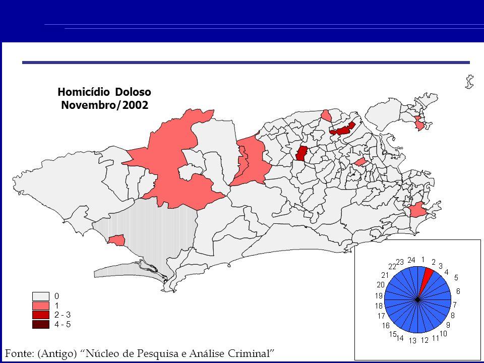 Homicídio Doloso Novembro/2002 0 1 2 - 3 4 - 5