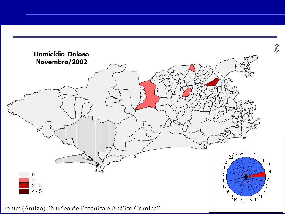 Fonte: (Antigo) Núcleo de Pesquisa e Análise Criminal Homicídio Doloso Novembro/2002 0 1 2 - 3 4 - 5