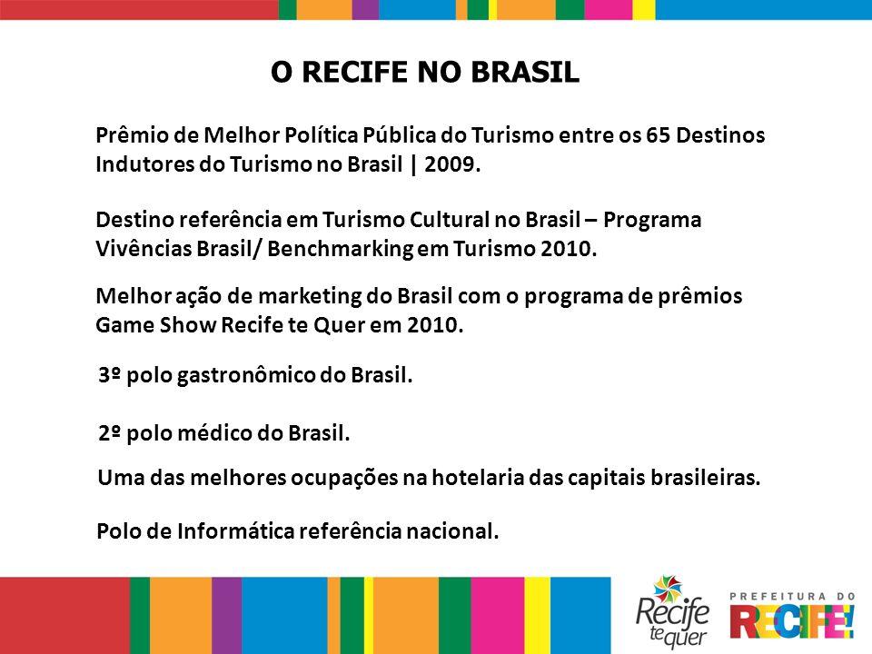3º polo gastronômico do Brasil. Polo de Informática referência nacional. 2º polo médico do Brasil. Prêmio de Melhor Política Pública do Turismo entre