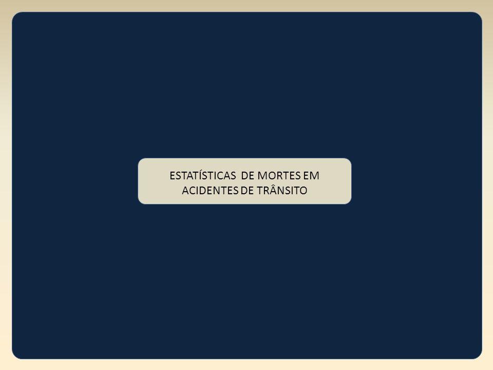 ESTATÍSTICAS DE MORTES EM ACIDENTES DE TRÂNSITO