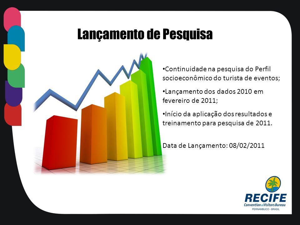 Continuidade na pesquisa do Perfil socioeconômico do turista de eventos; Lançamento dos dados 2010 em fevereiro de 2011; Início da aplicação dos resul